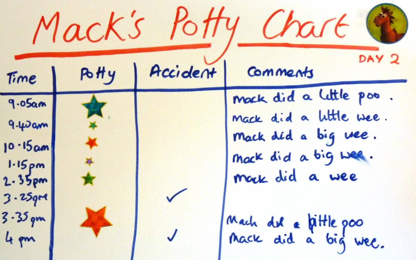 potty training chocorangecitymum filed under gina ford potty potty training star chart 6 comments